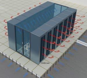 Data Centre Containment